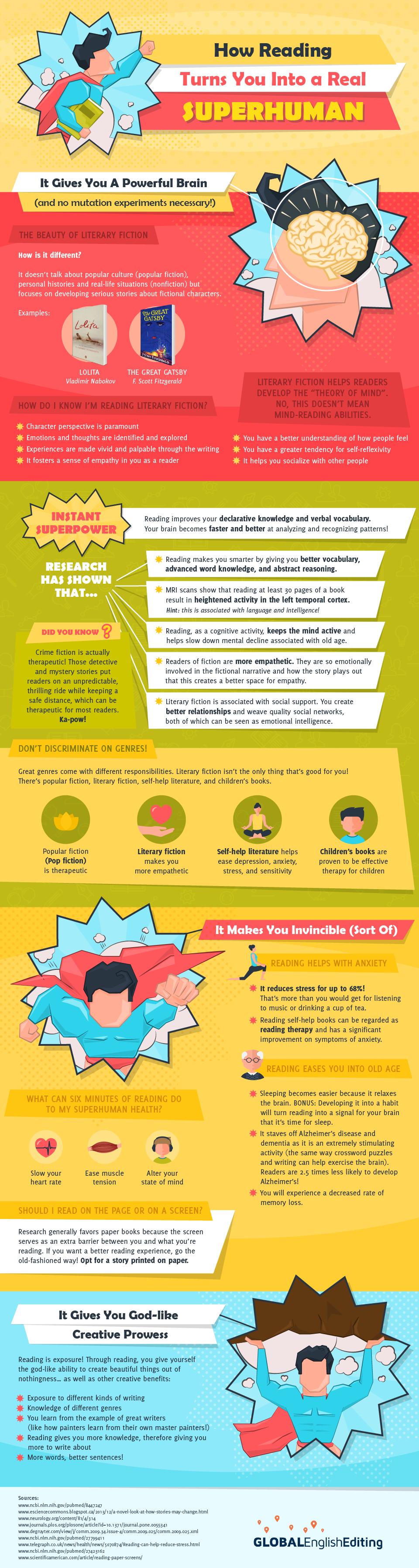 Reading benefits infographic