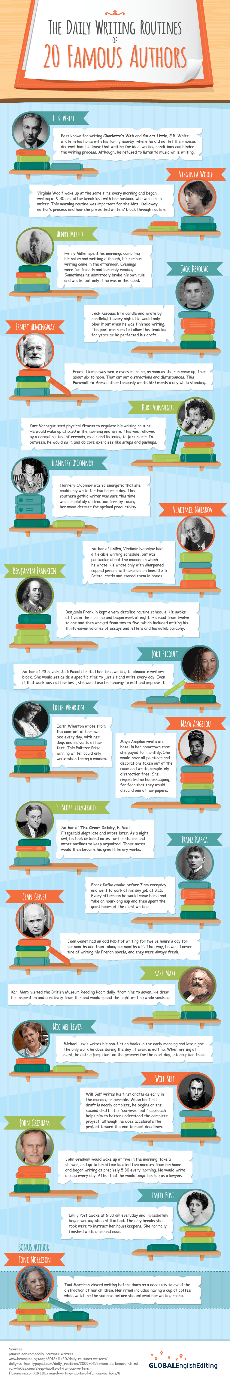 writing routines of famous authors